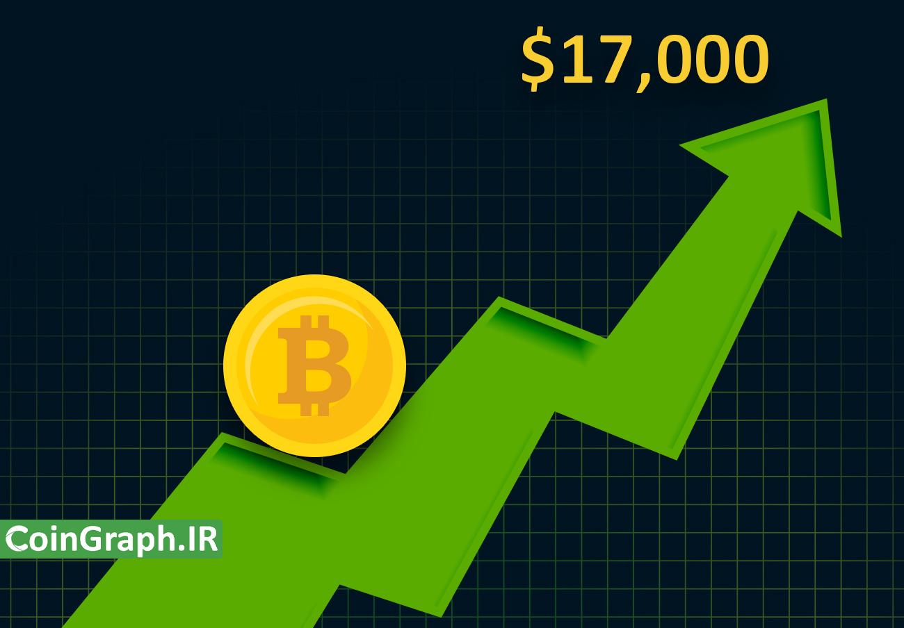 پس از پایان اصلاح قیمتی؛ بیت کوین در مسیر ۱۷,۰۰۰ دلار؟