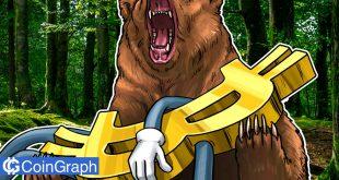 خرسهای بیتکوین، قیمت را به زیر 30 هزار دلار کشاندند.