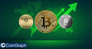تحلیل قیمت بازار: صعود بیتکوین به بالای مقاومت 47 هزار دلاری!