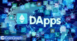 آخرین گزارش DappRadar آشکار کرد: افزایش 883% آمار سالیانه تعداد کیفپولهای منحصربهفرد فعال